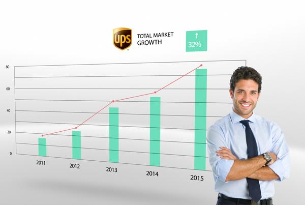 UPS Sales Presentation