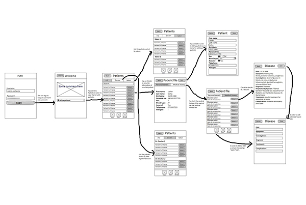 WebMD mobile wireframe